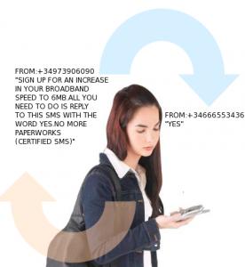 Contratto SMS