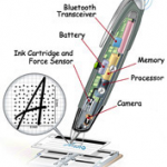 Digital Pen: utile, efficace e veloce. E poi?